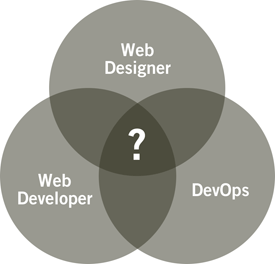 Web Designer, Developer, and Devops: Which One Are You?