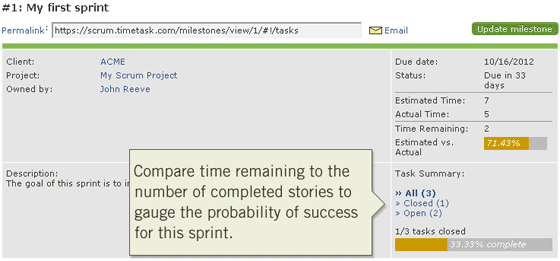 Compare time remaining to number of completed stories to gauge probability of success for this sprint