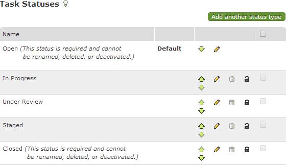 Default task statuses