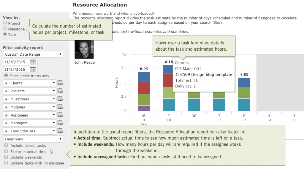 The Resource Allocation Report