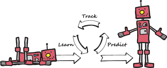 Predict, Track, and Learn